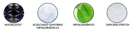Caracteristicas colchón habana