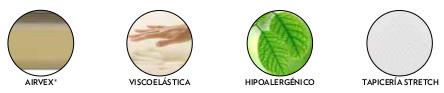 caracteristicas colchon garbi visco flex
